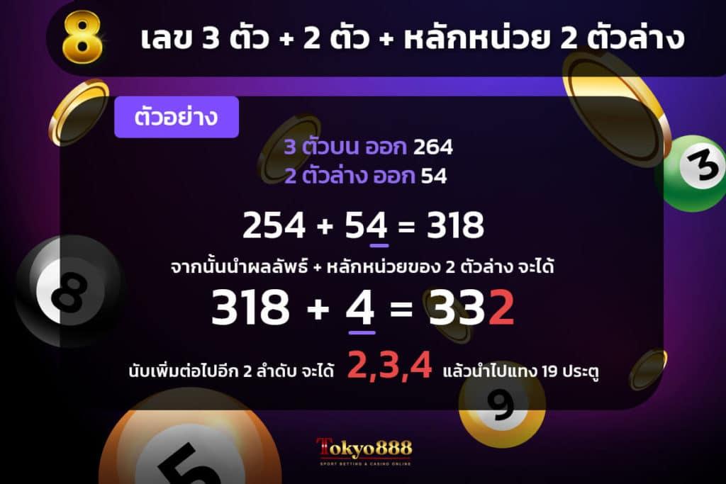 สูตรหวยยี่กีแบบที่ 8 เลข 3 ตัวบวก 2 ตัว บวกหลักหน่วยของเลข 2 ตัวล่าง