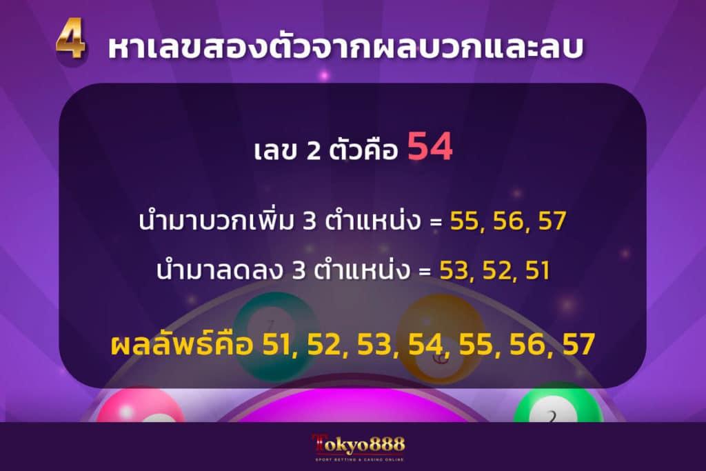 สูตรหวยฮานอยที่ 4 สูตรหาเลขสองตัวจากผลบวกและลบ